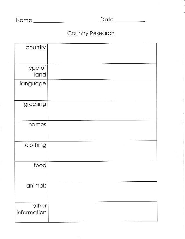 research paper organizers In the past, i've always created a poster on chart paper with the information along with the students famous american research graphic organizer by.
